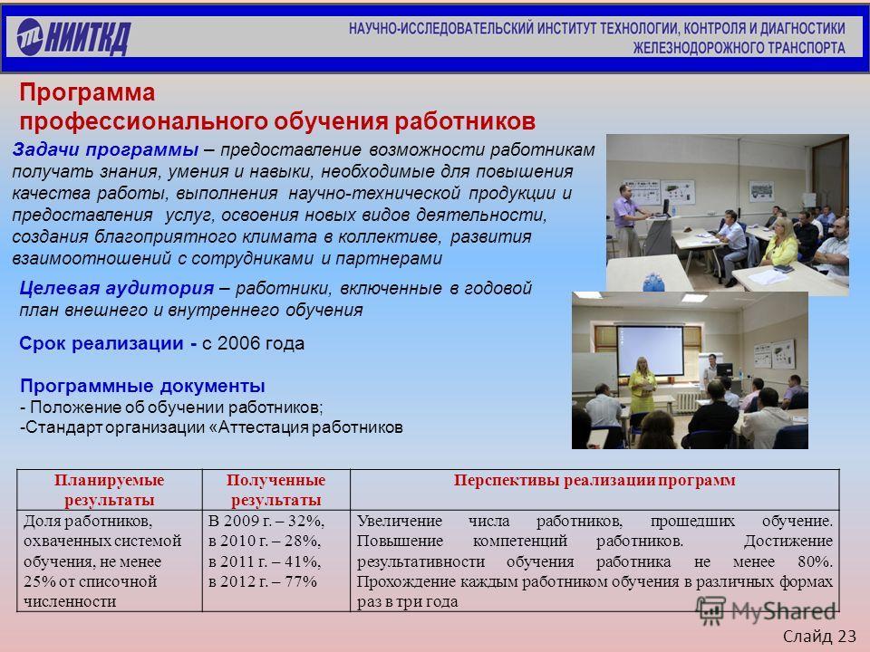 Слайд 23 Программа профессионального обучения работников Планируемые результаты Полученные результаты Перспективы реализации программ Доля работников, охваченных системой обучения, не менее 25% от списочной численности В 2009 г. – 32%, в 2010 г. – 28