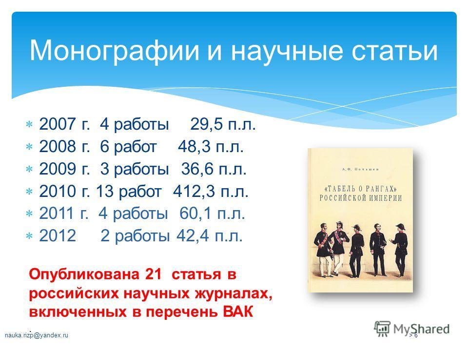 2007 г. 4 работы 29,5 п.л. 2008 г. 6 работ 48,3 п.л. 2009 г. 3 работы 36,6 п.л. 2010 г. 13 работ 412,3 п.л. 2011 г. 4 работы 60,1 п.л. 2012 2 работы 42,4 п.л. nauka.rizp@yandex.ru> 6> 6 Монографии и научные статьи Опубликована 21 статья в российских