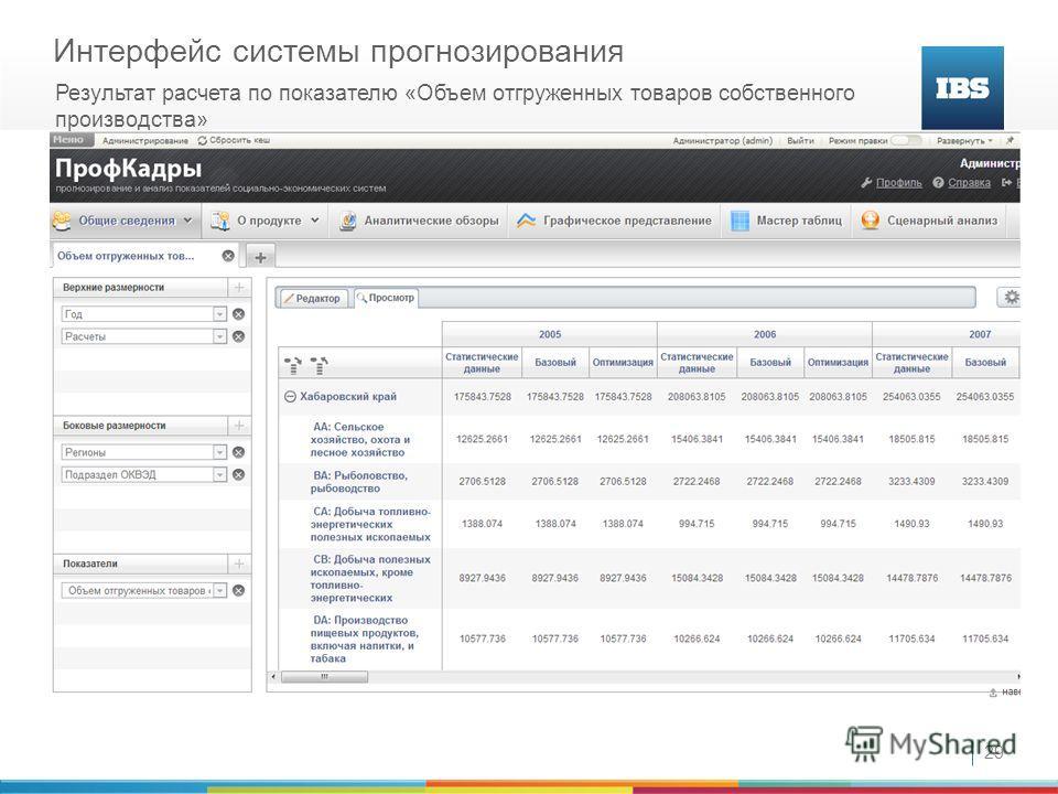 29 Интерфейс системы прогнозирования Результат расчета по показателю «Объем отгруженных товаров собственного производства»