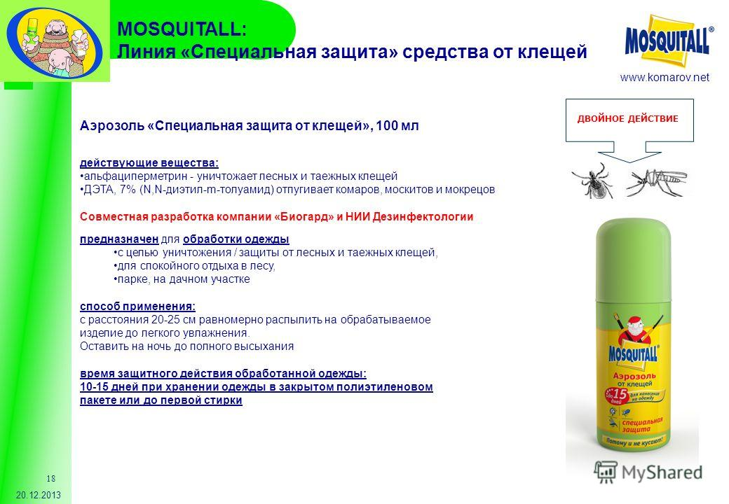 www.komarov.net 20.12.2013 18 Аэрозоль «Специальная защита от клещей», 100 мл действующие вещества: альфациперметрин - уничтожает лесных и таежных клещей ДЭТА, 7% (N,N-диэтил-m-толуамид) отпугивает комаров, москитов и мокрецов Совместная разработка к