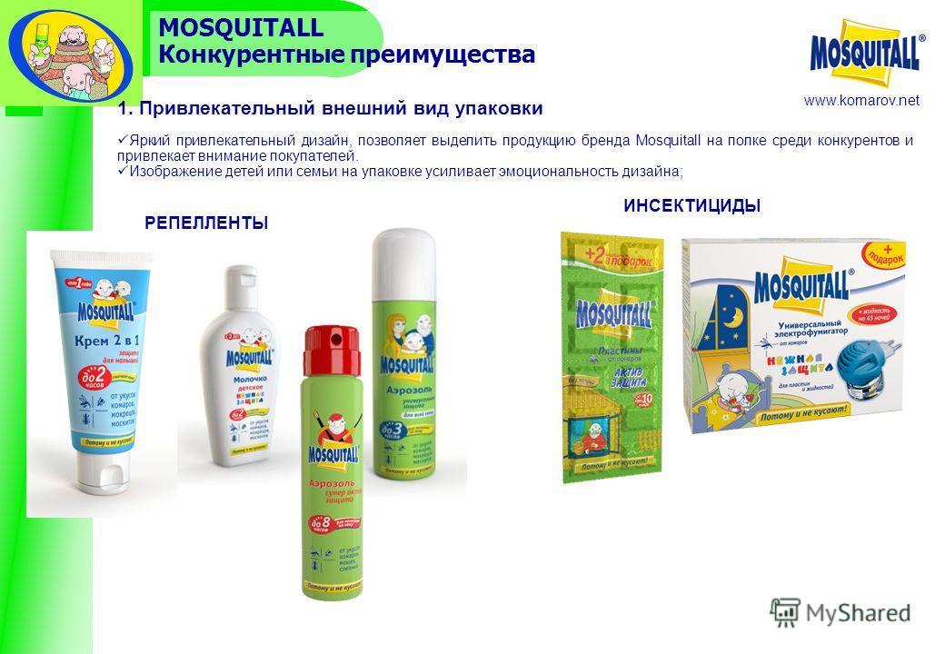 www.komarov.net 1. Привлекательный внешний вид упаковки Яркий привлекательный дизайн, позволяет выделить продукцию бренда Mosquitall на полке среди конкурентов и привлекает внимание покупателей. Изображение детей или семьи на упаковке усиливает эмоци
