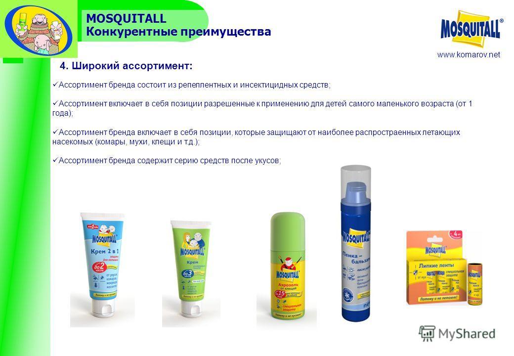 www.komarov.net 4. Широкий ассортимент: Ассортимент бренда состоит из репеллентных и инсектицидных средств; Ассортимент включает в себя позиции разрешенные к применению для детей самого маленького возраста (от 1 года); Ассортимент бренда включает в с
