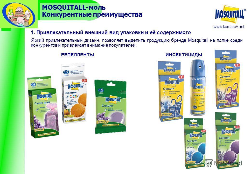 www.komarov.net 1. Привлекательный внешний вид упаковки и её содержимого Яркий привлекательный дизайн, позволяет выделить продукцию бренда Mosquitall на полке среди конкурентов и привлекает внимание покупателей. MOSQUITALL-моль Конкурентные преимущес
