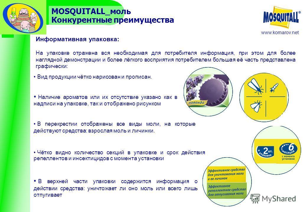 www.komarov.net В верхней части упаковки содержится информация о действии средства: уничтожает ли оно моль или всего лишь отпугивает Информативная упаковка: На упаковке отражена вся необходимая для потребителя информация, при этом для более наглядной