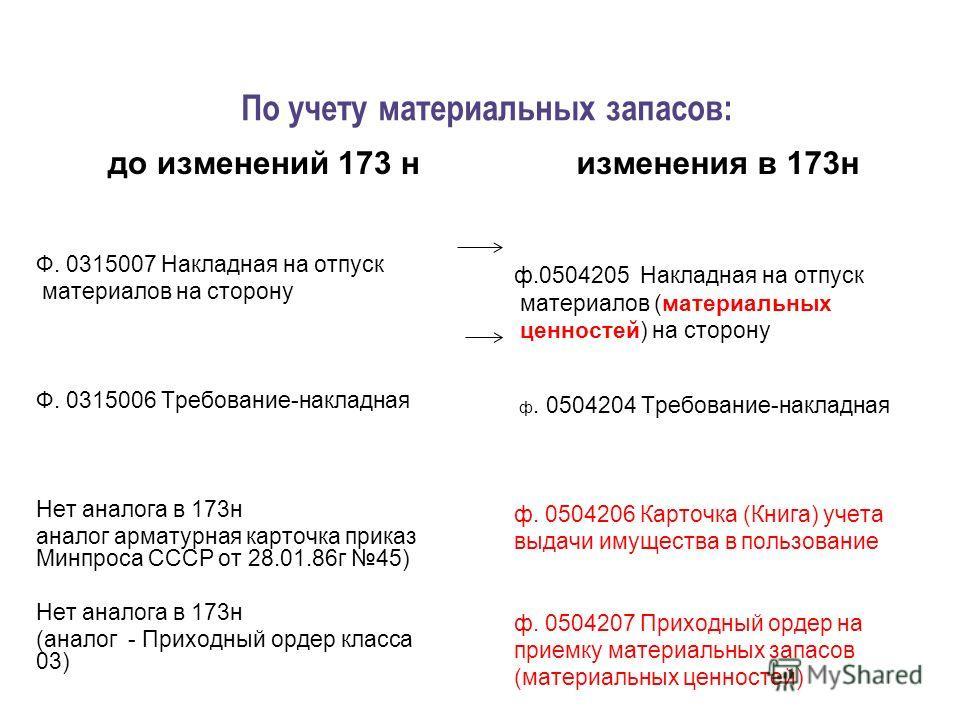 По учету материальных запасов: до изменений 173 н Ф. 0315007 Накладная на отпуск материалов на сторону Ф. 0315006 Требование-накладная Нет аналога в 173н аналог арматурная карточка приказ Минпроса СССР от 28.01.86г 45) Нет аналога в 173н (аналог - Пр