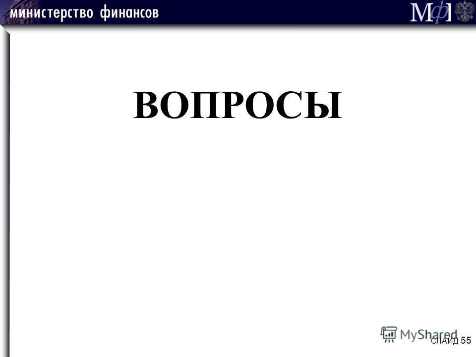 ВОПРОСЫ СЛАЙД 55