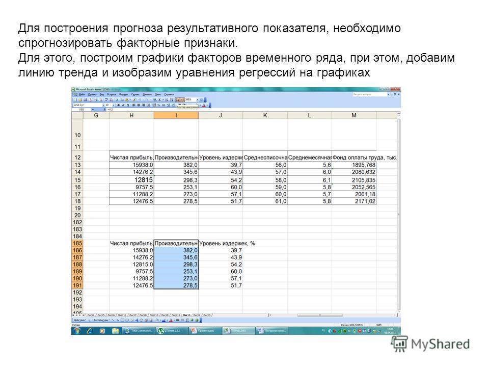 Для построения прогноза результативного показателя, необходимо спрогнозировать факторные признаки. Для этого, построим графики факторов временного ряда, при этом, добавим линию тренда и изобразим уравнения регрессий на графиках