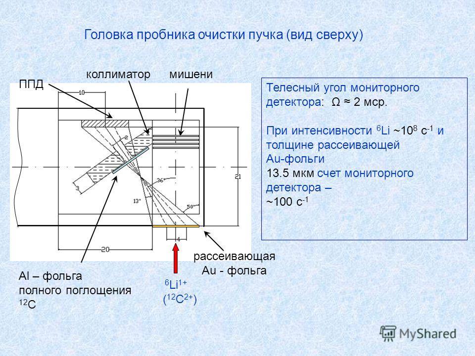 Головка пробника очистки пучка (вид сверху) 6 Li 1+ ( 12 C 2+ ) ППД коллиматор рассеивающая Au - фольга Al – фольга полного поглощения 12 С мишени Телесный угол мониторного детектора: Ω 2 мср. При интенсивности 6 Li ~10 8 c -1 и толщине рассеивающей