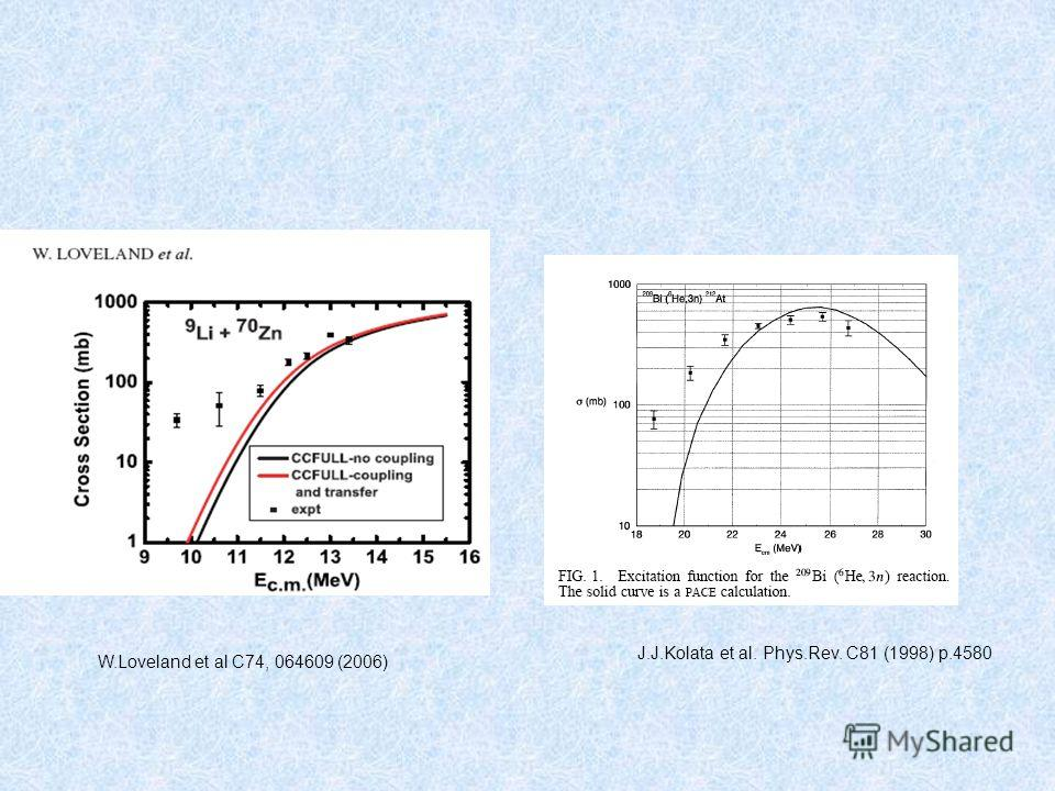J.J.Kolata et al. Phys.Rev. C81 (1998) p.4580 W.Loveland et al C74, 064609 (2006)