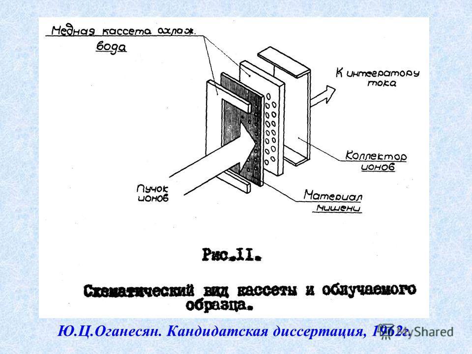 Ю.Ц.Оганесян. Кандидатская диссертация, 1962г.