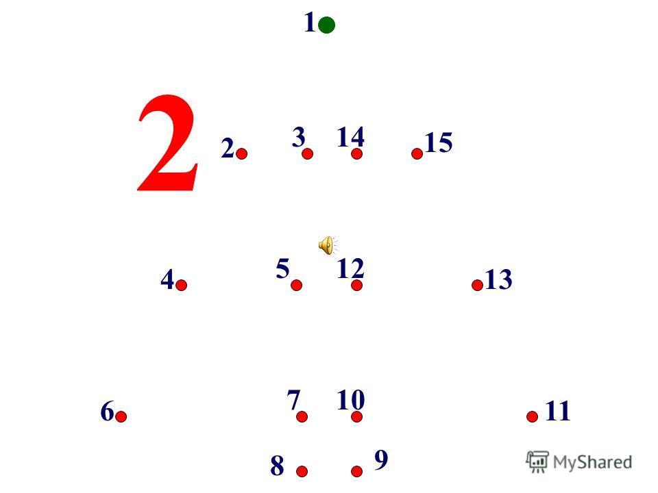 1 2 3 4 5 6 7 8 9 11 12 13 14 15 10 1