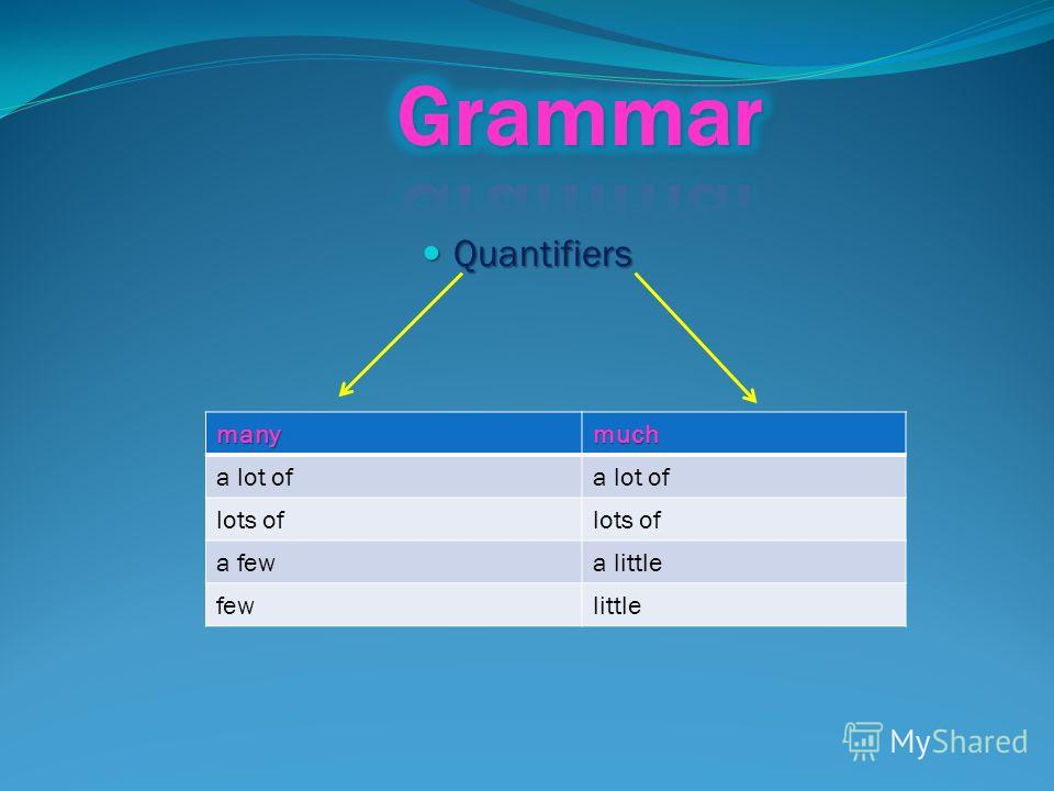 Quantifiers Quantifiersmanymuch a lot of lots of a fewa little fewlittle
