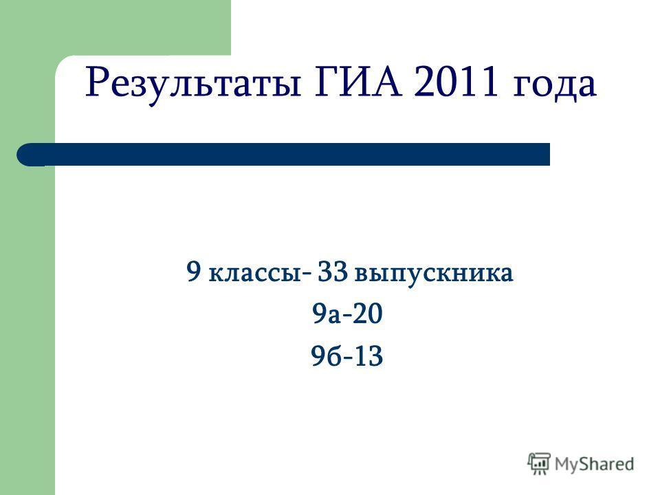 Результаты ГИА 2011 года 9 классы- 33 выпускника 9а-20 9б-13