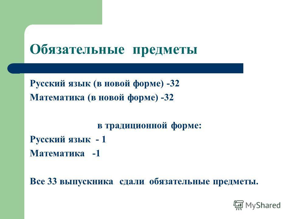 Обязательные предметы Русский язык (в новой форме) -32 Математика (в новой форме) -32 в традиционной форме: Русский язык - 1 Математика -1 Все 33 выпускника сдали обязательные предметы.