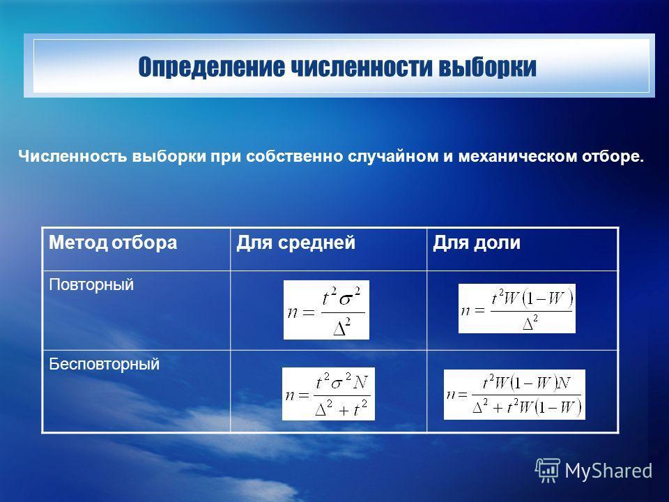 Определение численности выборки Метод отбораДля среднейДля доли Повторный Бесповторный Численность выборки при собственно случайном и механическом отборе.