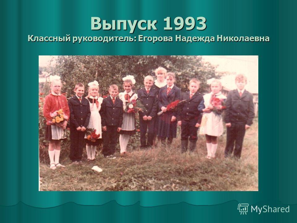 Выпуск 1993 Классный руководитель: Егорова Надежда Николаевна