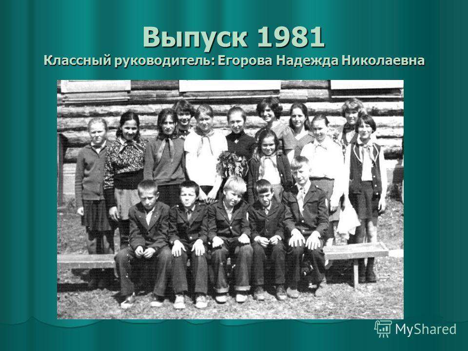 Выпуск 1981 Классный руководитель: Егорова Надежда Николаевна