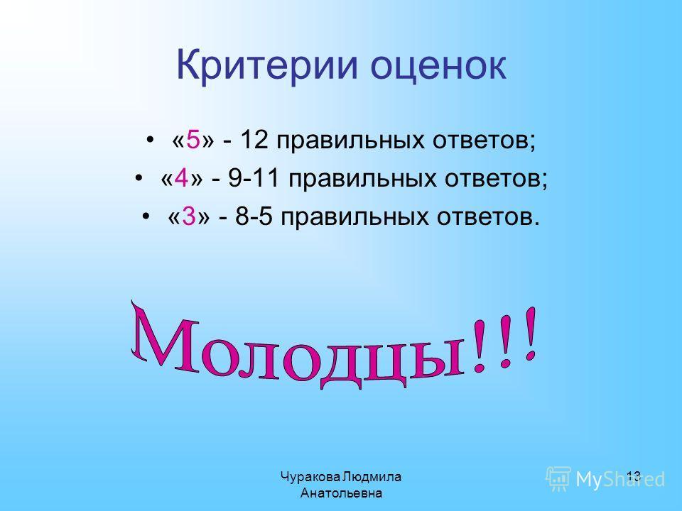 Чуракова Людмила Анатольевна 13 Критерии оценок «5» - 12 правильных ответов; «4» - 9-11 правильных ответов; «3» - 8-5 правильных ответов.