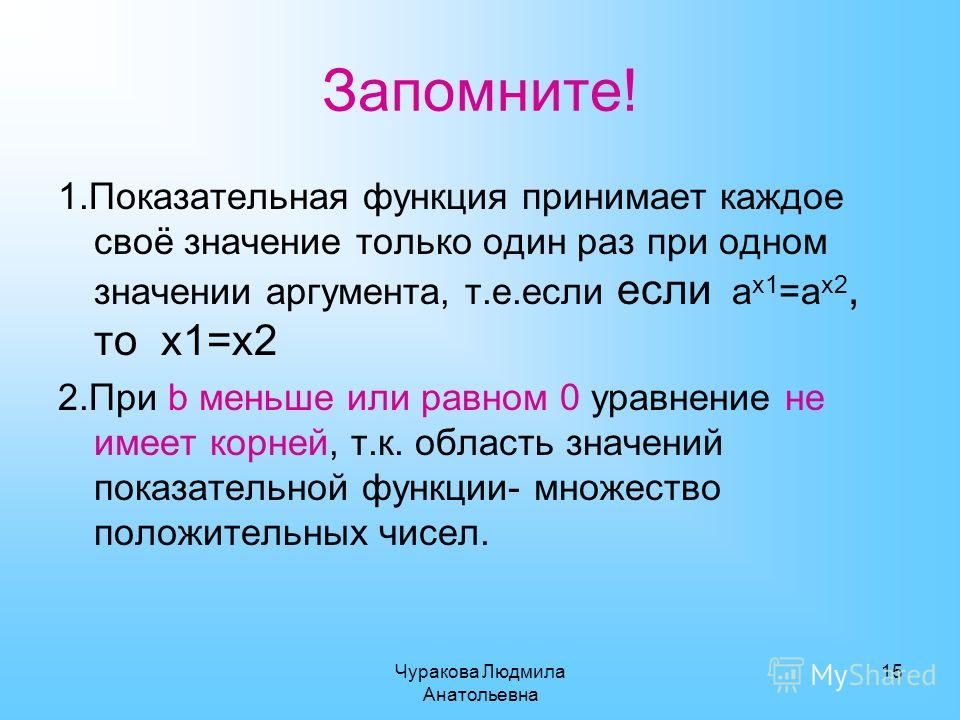 Чуракова Людмила Анатольевна 15 Запомните! 1.Показательная функция принимает каждое своё значение только один раз при одном значении аргумента, т.е.если если а х1 =а х2, то х1=х2 2.При b меньше или равном 0 уравнение не имеет корней, т.к. область зна
