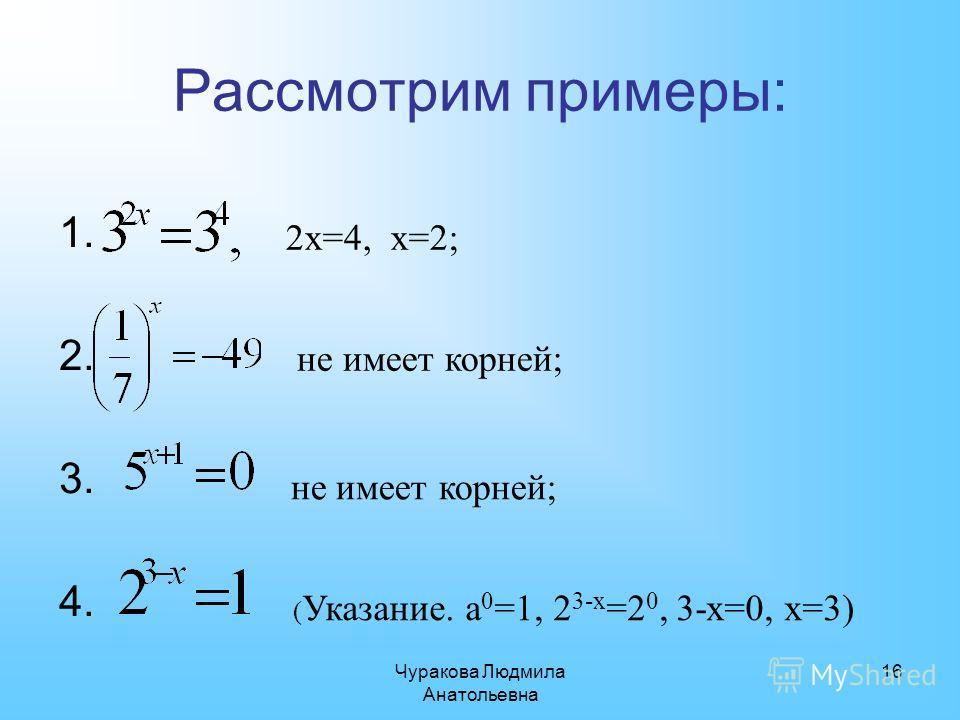 Чуракова Людмила Анатольевна 16 Рассмотрим примеры: 1. 2. 3. 4. 2x=4, x=2; не имеет корней; не имеет корней; ( Указание. а 0 =1, 2 3-х =2 0, 3-х=0, х=3)