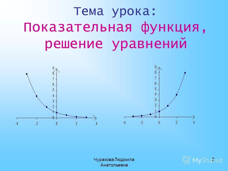 Чуракова Людмила Анатольевна 2 Тема урока: Показательная функция, решение уравнений