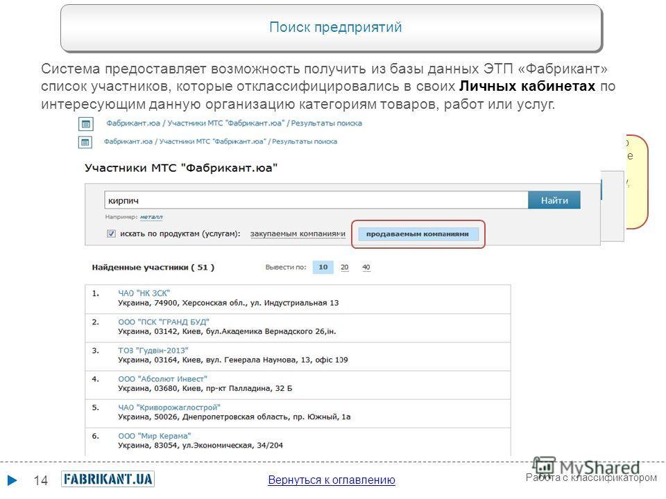 14 Работа с классификатором Поиск предприятий Система предоставляет возможность получить из базы данных ЭТП «Фабрикант» список участников, которые отклассифицировались в своих Личных кабинетах по интересующим данную организацию категориям товаров, ра