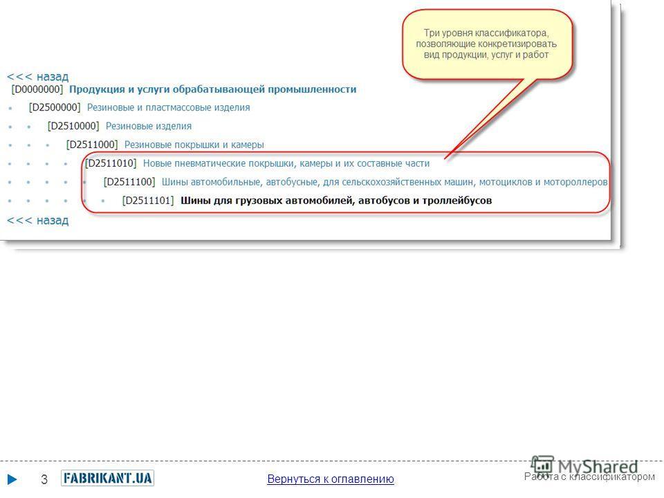 3 Работа с классификатором Общесистемный классификатор видов экономической деятельности, продукции и услуг является информационным ядром ЭТП «Фабрикант», обеспечивает корректный ввод пользователем информации о товарах, работах и услугах, предлагаемых