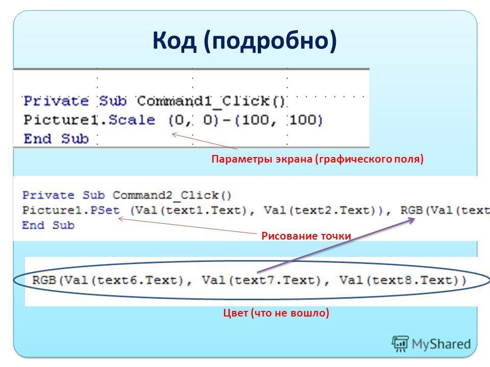 Код (подробно) Параметры экрана (графического поля) Рисование точки Цвет (что не вошло)