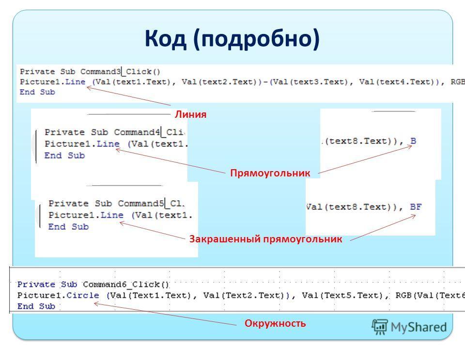 Код (подробно) Линия Прямоугольник Закрашенный прямоугольник Окружность