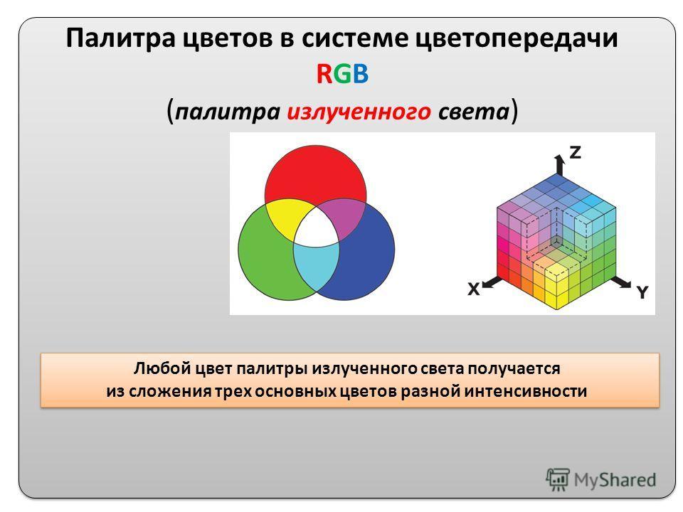 Палитра цветов в системе цветопередачи RGB ( палитра излученного света ) Любой цвет палитры излученного света получается из сложения трех основных цветов разной интенсивности