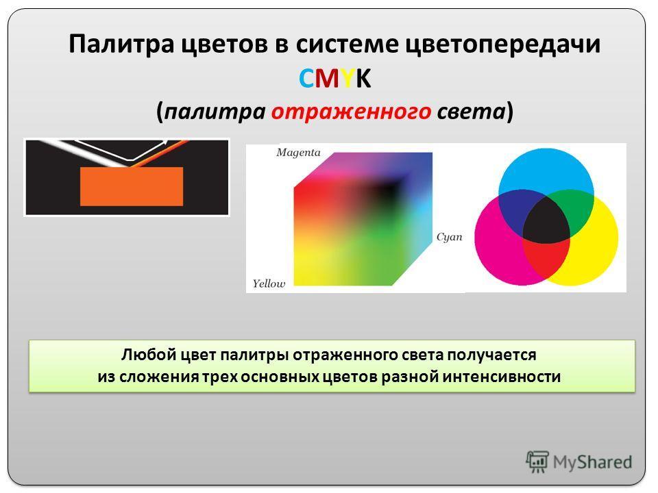 Образование цветов из основных