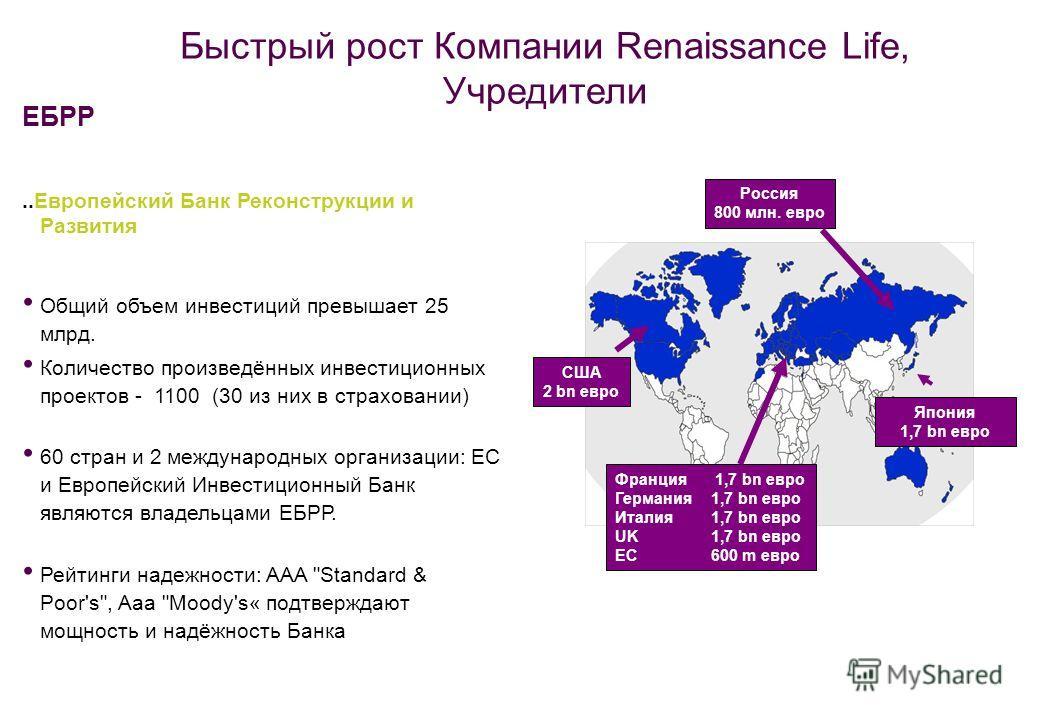 ЕБРР..Европейский Банк Реконструкции и Развития Общий объем инвестиций превышает 25 млрд. Количество произведённых инвестиционных проектов - 1100 (30 из них в страховании) 60 стран и 2 международных организации: ЕС и Европейский Инвестиционный Банк я
