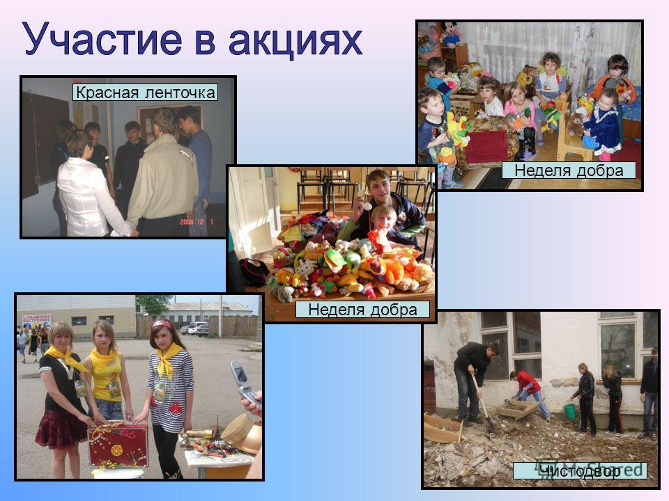 Черепанова Н.В. Школа ЛИДЕР Неделя добра Красная ленточка Чистодвор