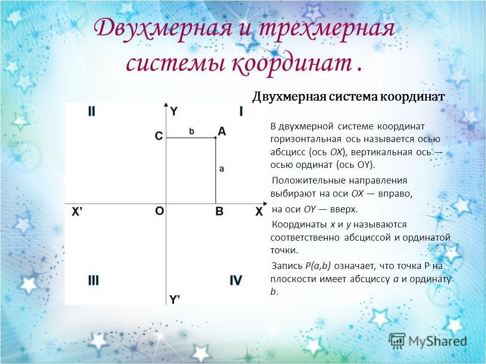 Двухмерная и трехмерная системы координат. Двухмерная система координат В двухмерной системе координат горизонтальная ось называется осью абсцисс (ось OX), вертикальная ось осью ординат (ось ОY). Положительные направления выбирают на оси OX вправо, н