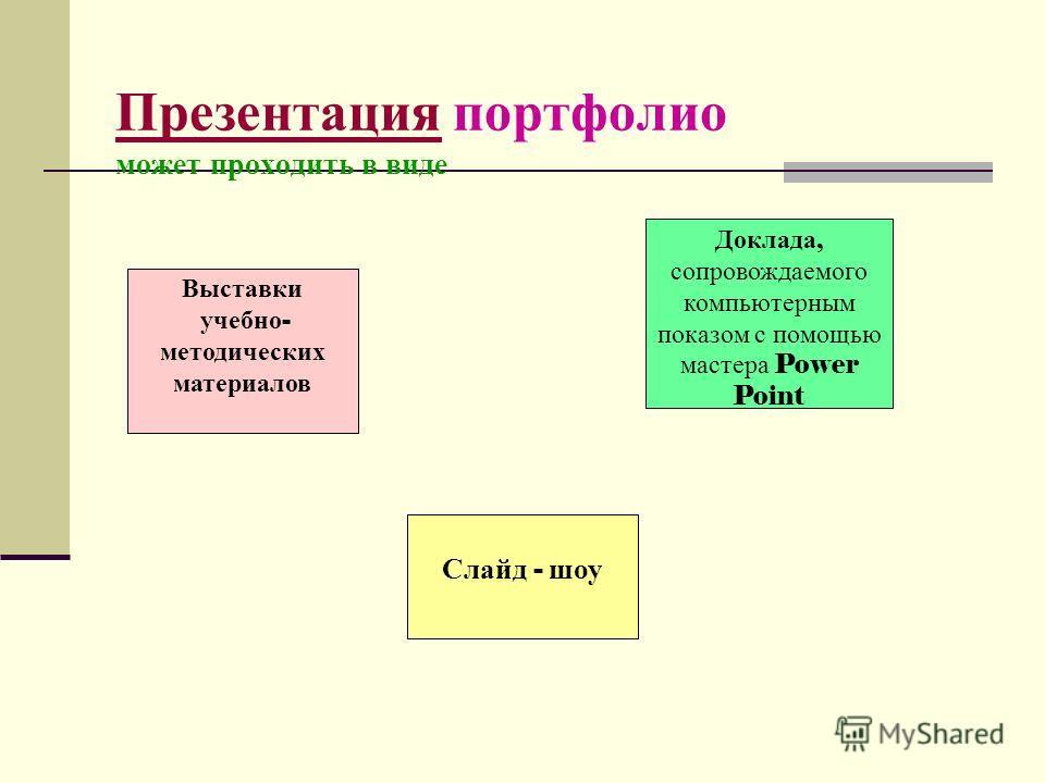 Презентация портфолио может проходить в виде Презентация Выставки учебно - методических материалов Слайд - шоу Доклада, сопровождаемого компьютерным показом с помощью мастера Power Point