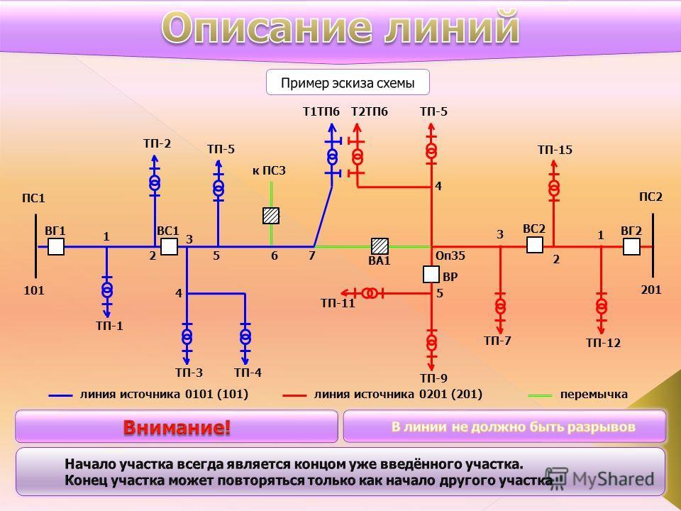 101 Оп35 ТП-1 Т1ТП6 Т2ТП6 перемычкалиния источника 0201 (201)линия источника 0101 (101) ПС1 ВГ1 ТП-1 1 ВС1 ТП-2 2 ТП-3 3 ТП-4 ТП-5 4 56 к ПС3 ТП-5 7 4 ВР ВА1 ТП-9 ТП-11 5 ТП-7 201 ПС2 ВГ2 ВС2 3 ТП-12 2 1 ТП-15