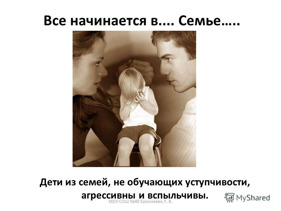 Все начинается в.... Семье….. Дети из семей, не обучающих уступчивости, агрессивны и вспыльчивы. МОУ СОШ 40 Ермолаева Л. В.