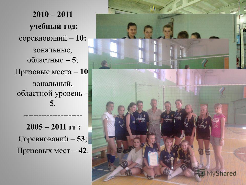 2010 – 2011 учебный год: соревнований – 10: зональные, областные – 5; Призовые места – 10: зональный, областной уровень – 5. ---------------------- 2005 – 2011 гг : Соревнований – 53; Призовых мест – 42.