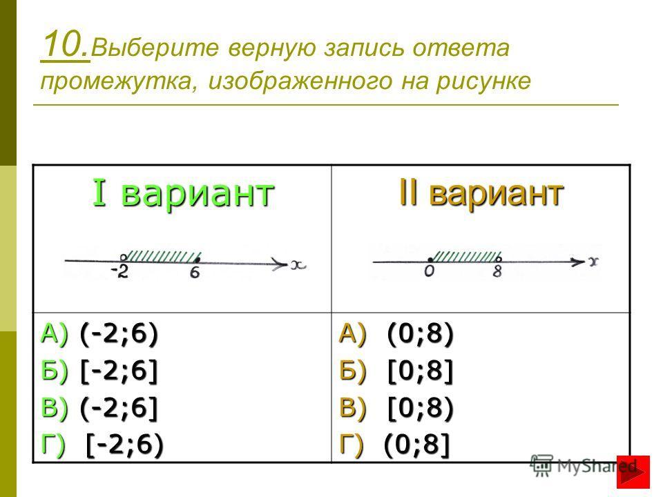10. Выберите верную запись ответа промежутка, изображенного на рисунке I вариант II вариант А) (-2;6) Б) [-2;6] В) (-2;6] Г) [-2;6) А) (0;8) Б) [0;8] В) [0;8) Г) (0;8]