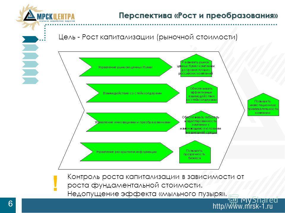 7 Перспектива «Рост и преобразования» 6 Цель - Рост капитализации (рыночной стоимости) Контроль роста капитализации в зависимости от роста фундаментальной стоимости. Недопущение эффекта «мыльного пузыря». !
