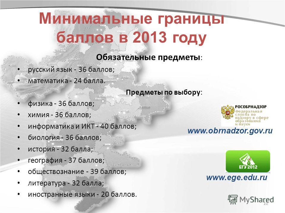 10 Минимальные границы баллов в 2013 году Обязательные предметы : русский язык - 36 баллов; математика - 24 балла. Предметы по выбору: физика - 36 баллов; химия - 36 баллов; информатика и ИКТ - 40 баллов; биология - 36 баллов; история - 32 балла; гео