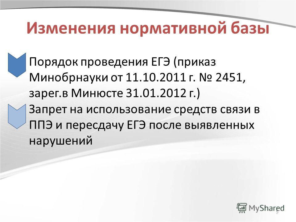 5 Изменения нормативной базы Порядок проведения ЕГЭ (приказ Минобрнауки от 11.10.2011 г. 2451, зарег.в Минюсте 31.01.2012 г.) Запрет на использование средств связи в ППЭ и пересдачу ЕГЭ после выявленных нарушений