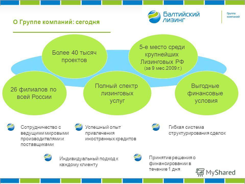 О Группе компаний: сегодня _____________________________ Более 40 тысяч проектов 5-е место среди крупнейших Лизинговых РФ (за 9 мес.2009 г.) 26 филиалов по всей России Полный спектр лизинговых услуг Выгодные финансовые условия Сотрудничество с ведущи