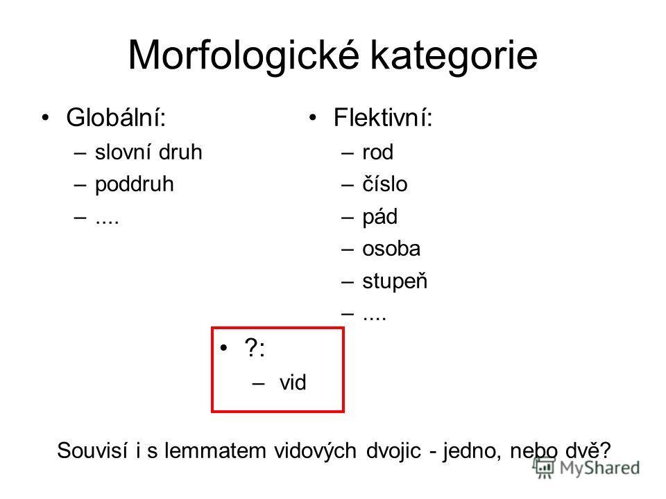 Morfologické kategorie Globální: –slovní druh –poddruh –.... Flektivní: –rod –číslo –pád –osoba –stupeň –.... ?: – vid Souvisí i s lemmatem vidových dvojic - jedno, nebo dvě?