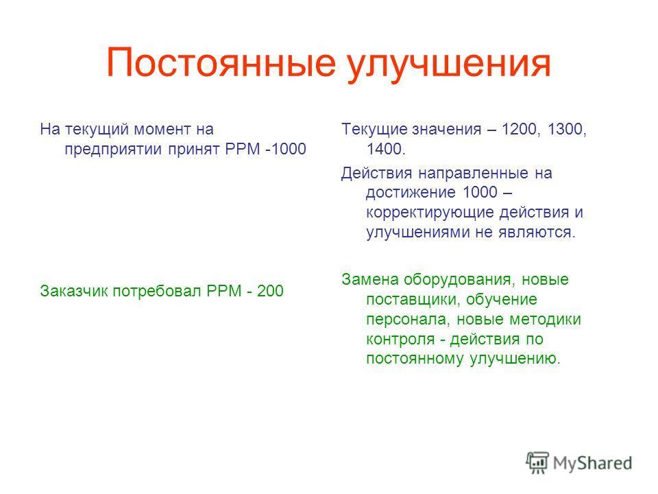 Постоянные улучшения На текущий момент на предприятии принят РРМ -1000 Заказчик потребовал РРМ - 200 Текущие значения – 1200, 1300, 1400. Действия направленные на достижение 1000 – корректирующие действия и улучшениями не являются. Замена оборудовани