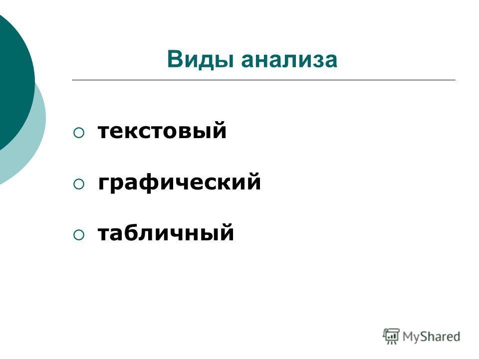 Виды анализа текстовый графический табличный