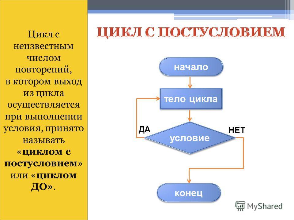 Цикл с неизвестным числом повторений, в котором выход из цикла осуществляется при выполнении условия, принято называть «циклом с постусловием» или «циклом ДО». начало тело цикла конец условие ДА НЕТ