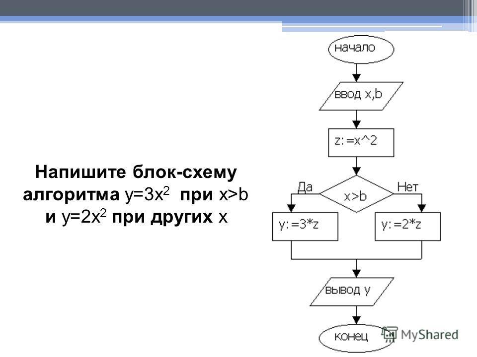 Напишите блок-схему алгоритма у=3х 2 при х>b и у=2х 2 при других х