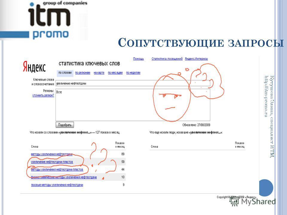 С ОПУТСТВУЮЩИЕ ЗАПРОСЫ Кутушева Элина, специалист ИТМ, http://itm-promo.ru