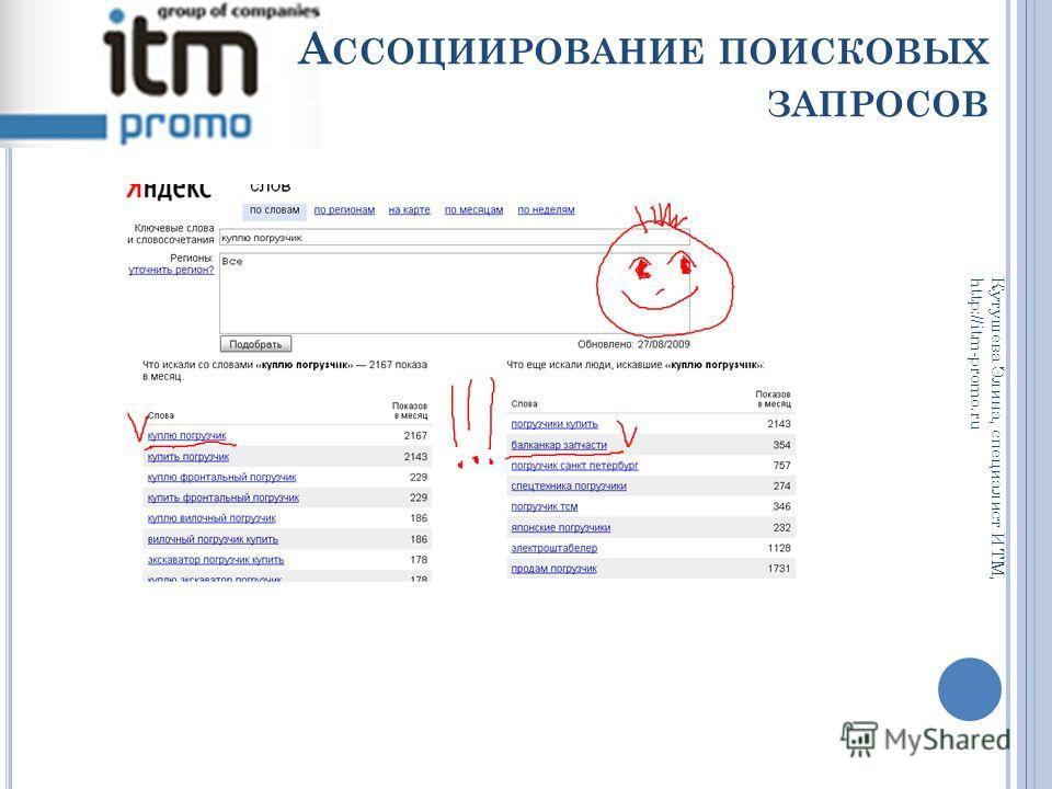 А ССОЦИИРОВАНИЕ ПОИСКОВЫХ ЗАПРОСОВ Кутушева Элина, специалист ИТМ, http://itm-promo.ru